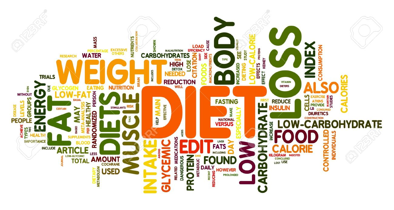 10885782 Diet And Weight Loss Related Words Concept In Tag Cloud Stock Photo